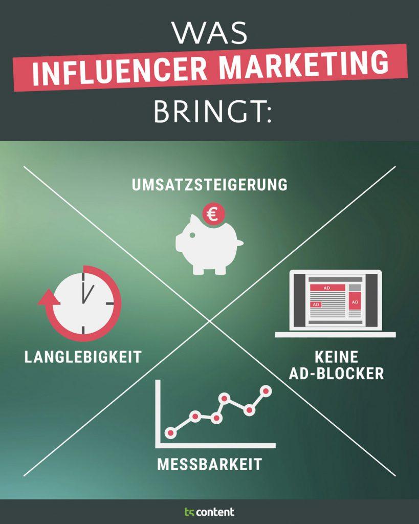 Effizienzstudie was-influencer-marketing-bringt: