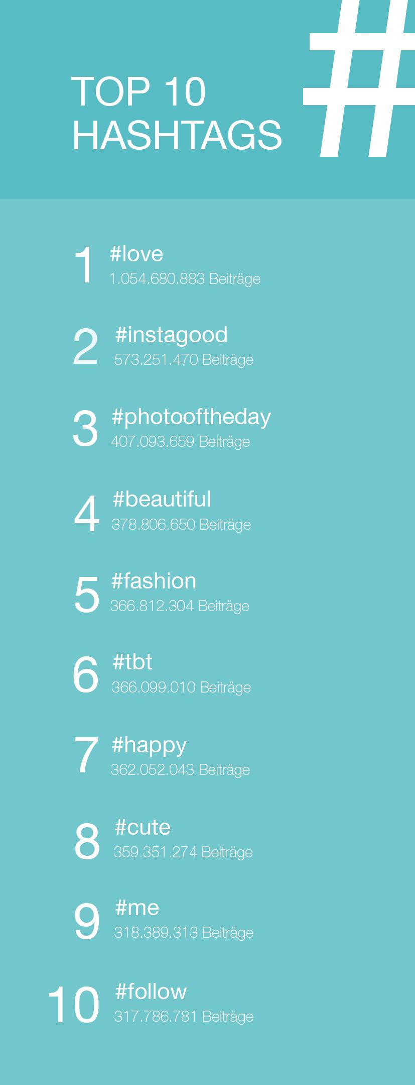t5c_Top10_Hashtags_Instagram_Infografik